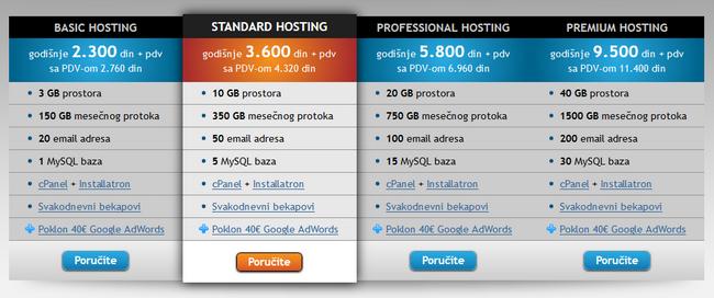 hosting paketi